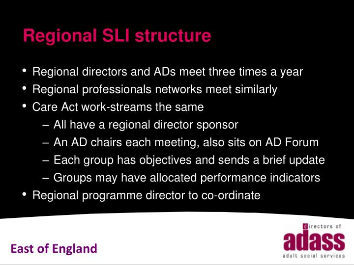 Regional SLI structure