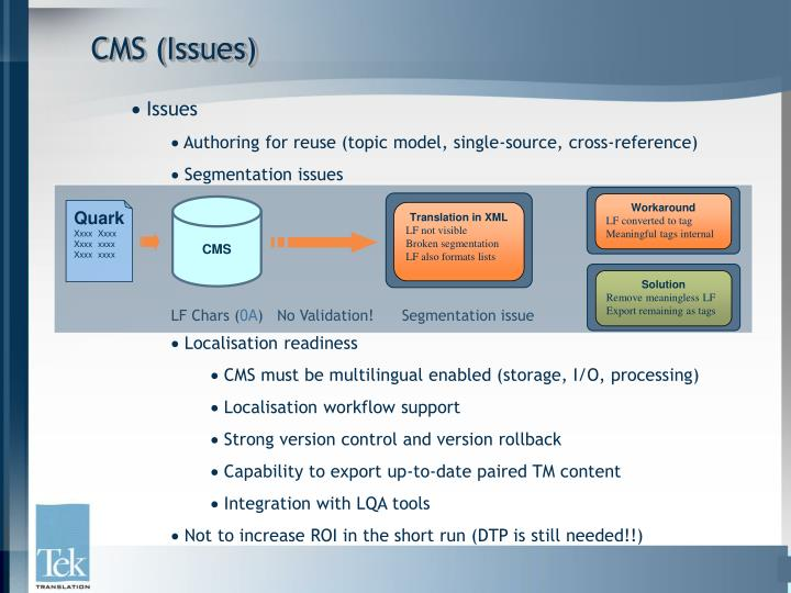 CMS (Issues)