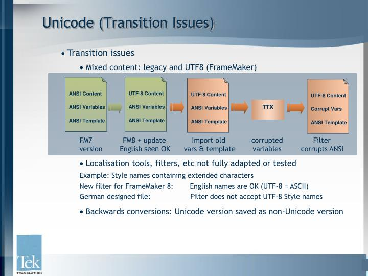 Unicode (Transition Issues)