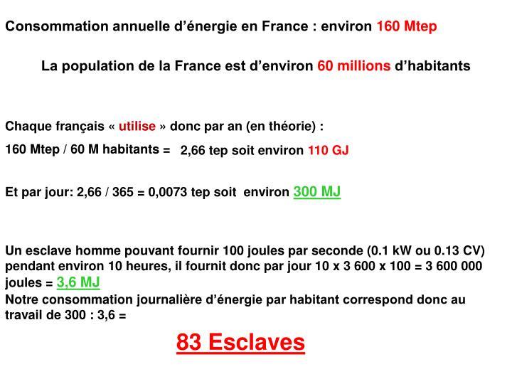 Consommation annuelle d'énergie en France : environ