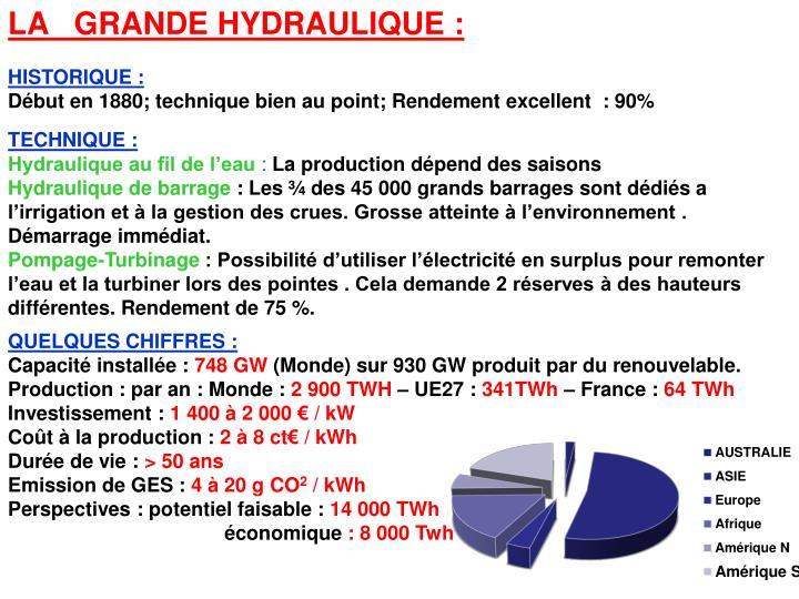LA   GRANDE HYDRAULIQUE :