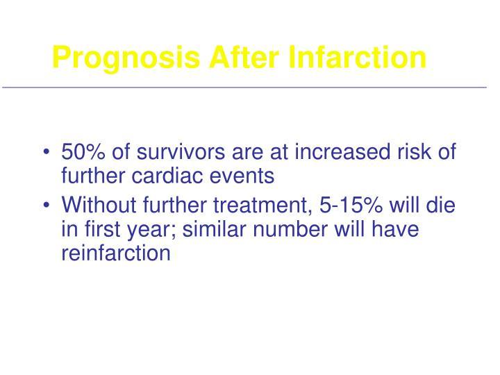 Prognosis After Infarction