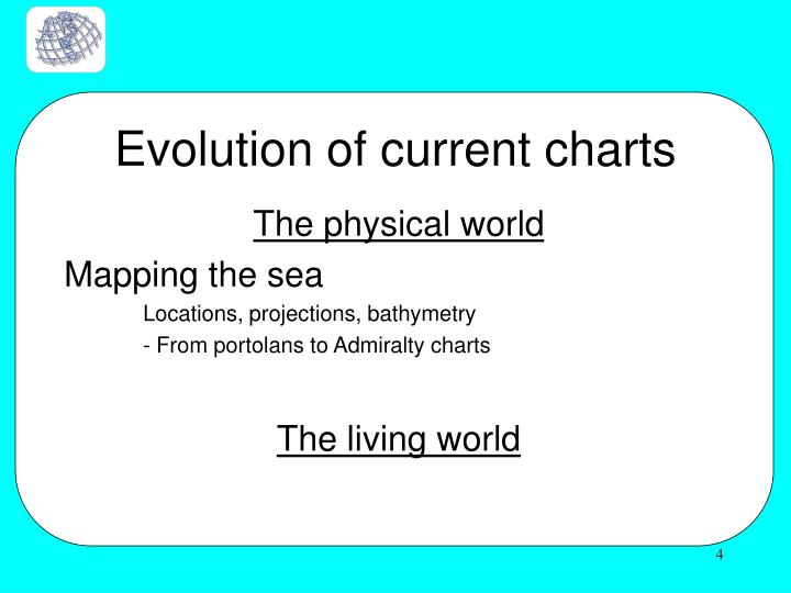 Evolution of current charts