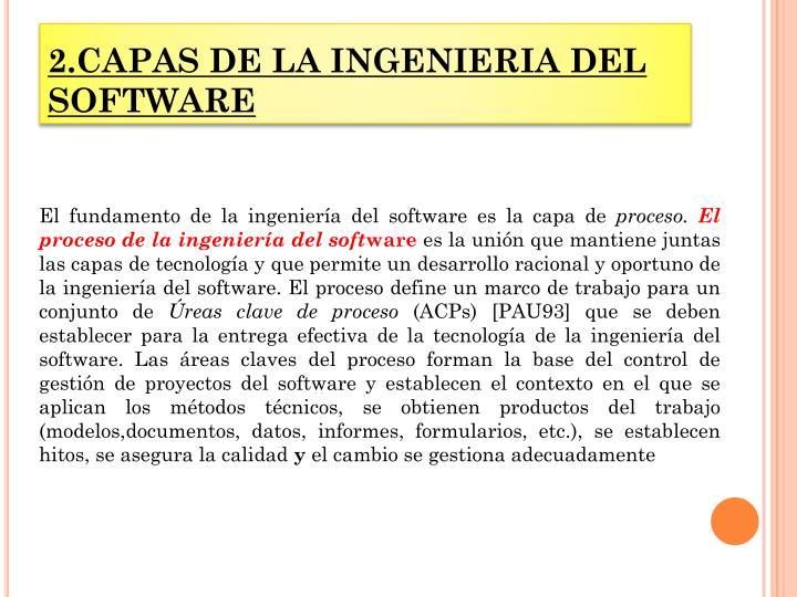 2.CAPAS DE LA INGENIERIA DEL SOFTWARE