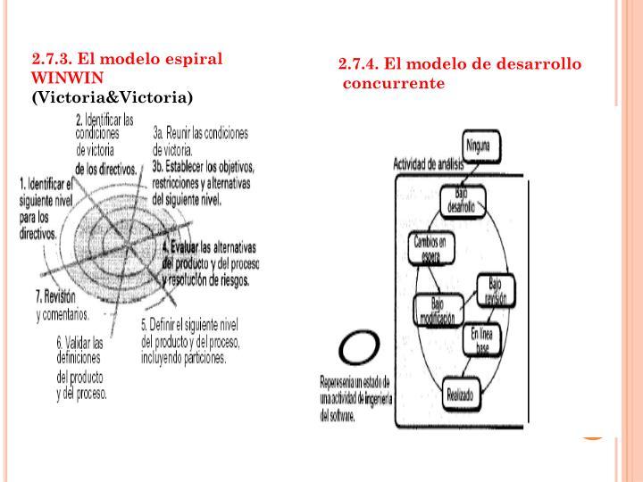 2.7.3. El modelo espiral WINWIN