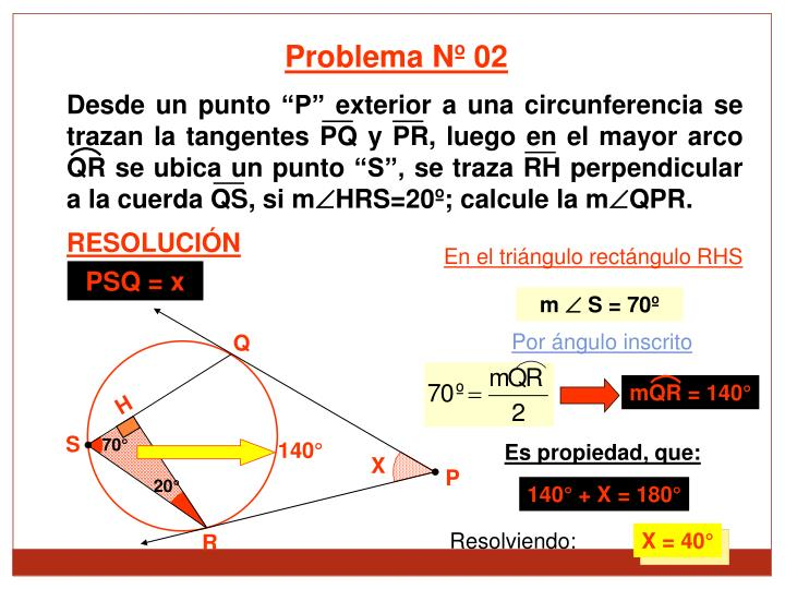 Desde un punto P exterior a una circunferencia se trazan la tangentes PQ y PR, luego en el mayor arco QR se ubica un punto S, se traza RH perpendicular a la cuerda QS, si m