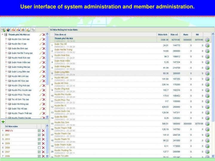 User interface of system administration and member administration.