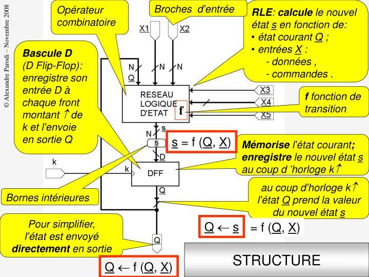 Opérateur combinatoire