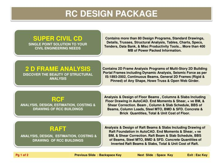 Rc design package