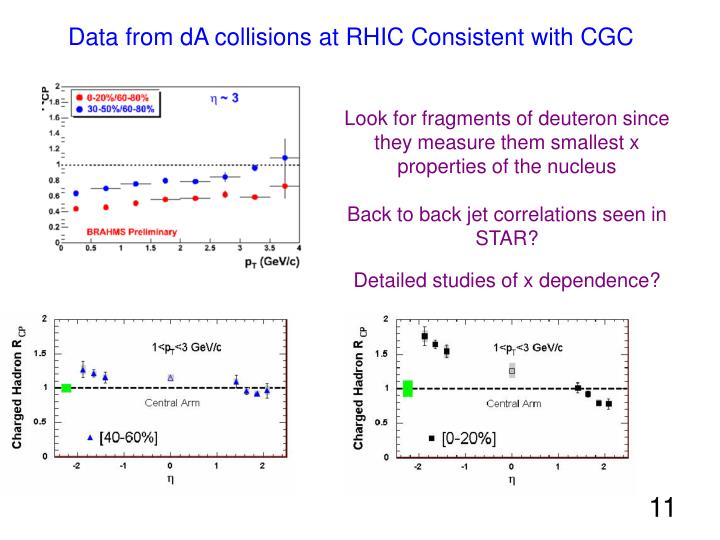 Data from dA collisions at RHIC Consistent with CGC