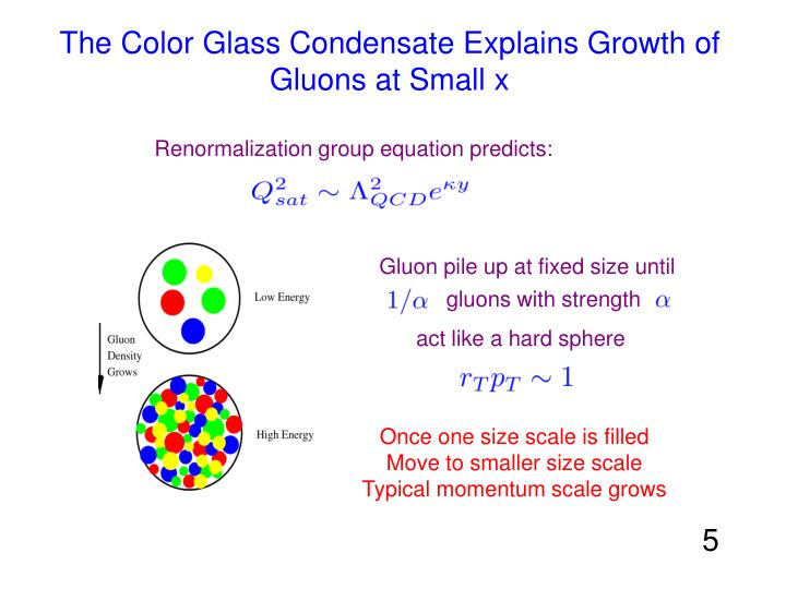 The Color Glass Condensate Explains Growth of Gluons at Small x