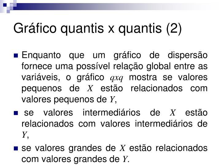 Gráfico quantis x quantis (2)