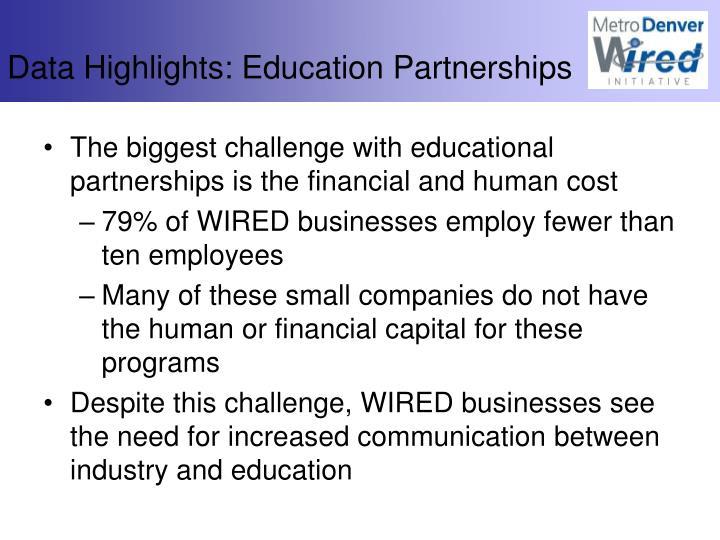 Data Highlights: Education Partnerships