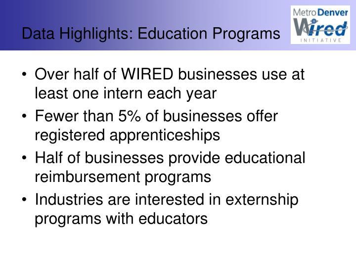 Data Highlights: Education Programs