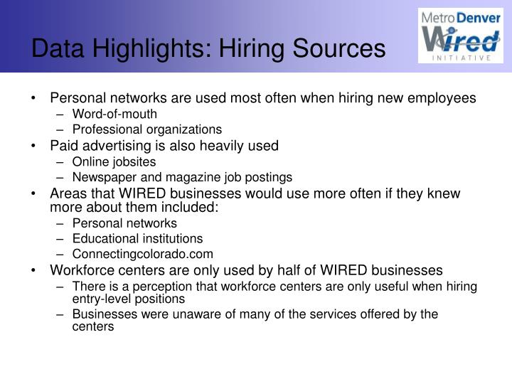 Data Highlights: Hiring Sources