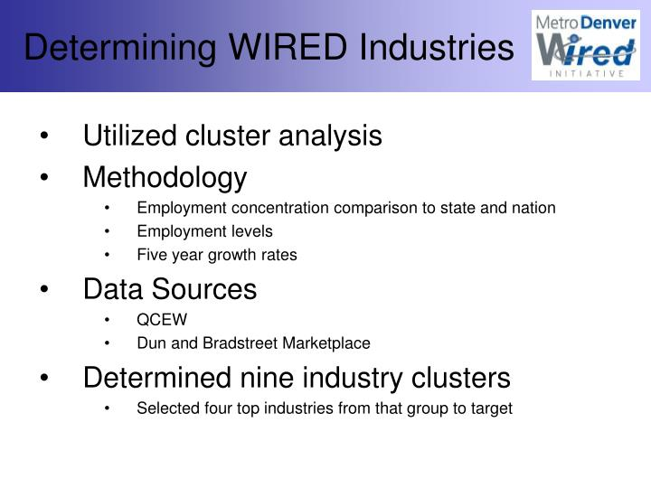 Determining WIRED Industries