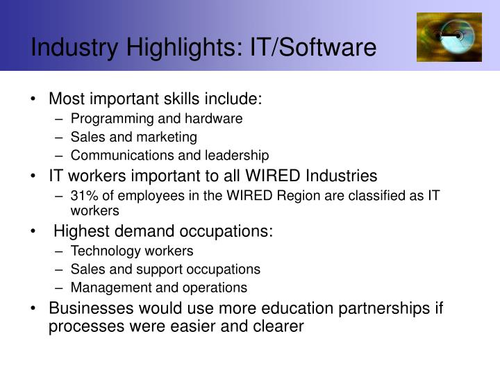Industry Highlights: IT/Software