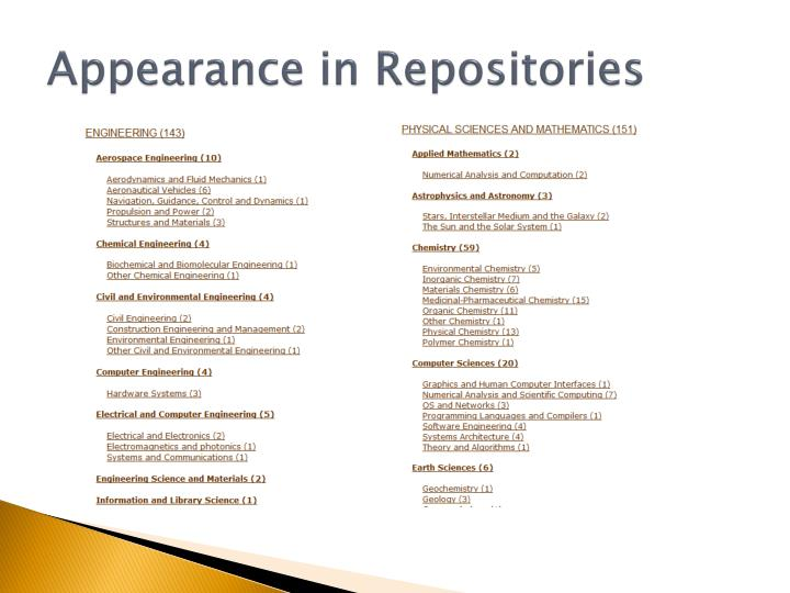 Appearance in Repositories