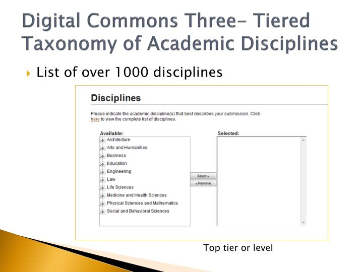 Digital Commons Three- Tiered Taxonomy of Academic Disciplines