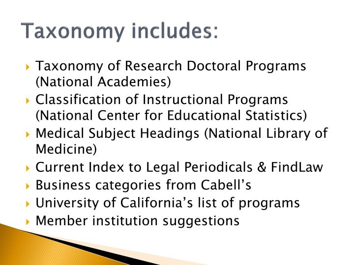 Taxonomy includes: