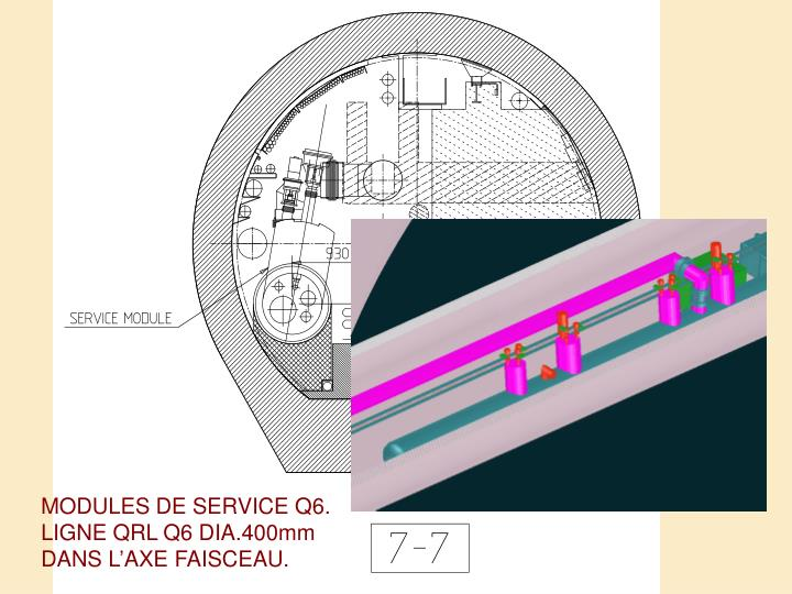 MODULES DE SERVICE Q6.