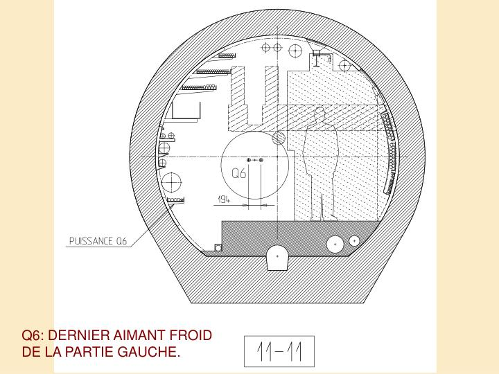 Q6: DERNIER AIMANT FROID