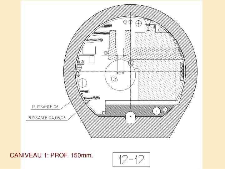 CANIVEAU 1: PROF. 150mm.