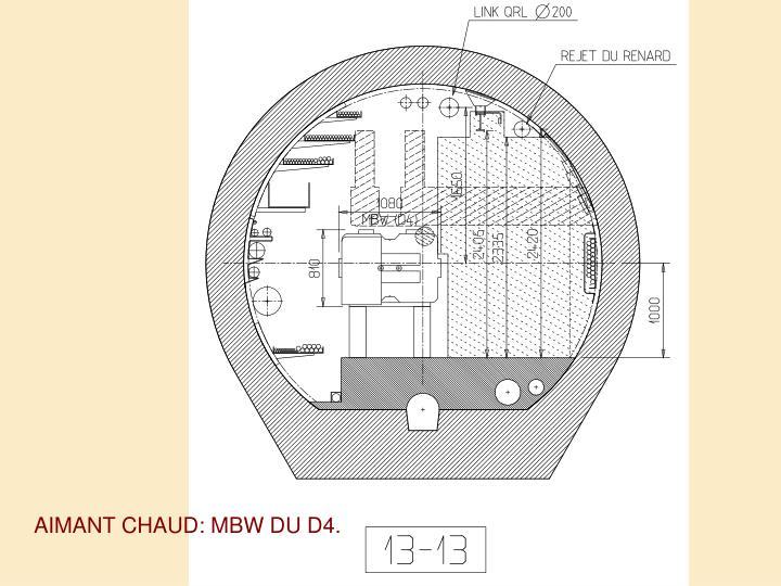 AIMANT CHAUD: MBW DU D4.
