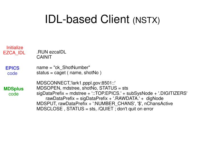 IDL-based Client