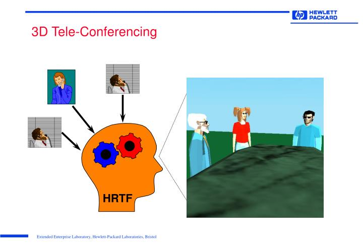 3D Tele-Conferencing