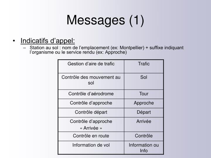 Messages (1)