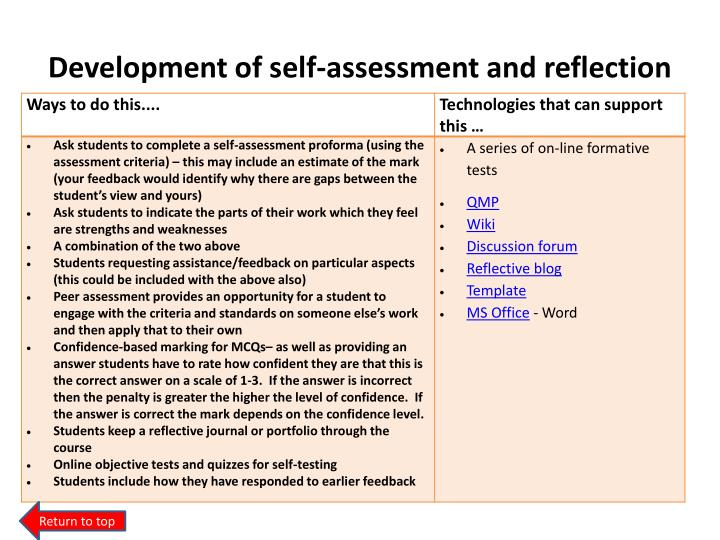 Development of self-assessment and reflection