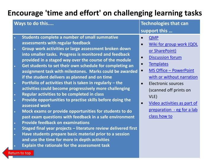 Encourage 'time and effort' on challenging learning tasks