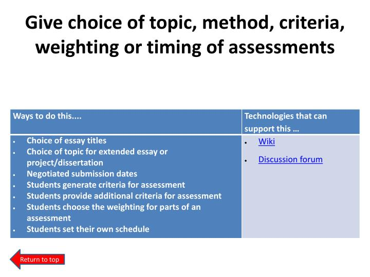 Give choice of topic, method, criteria, weighting or timing of assessments