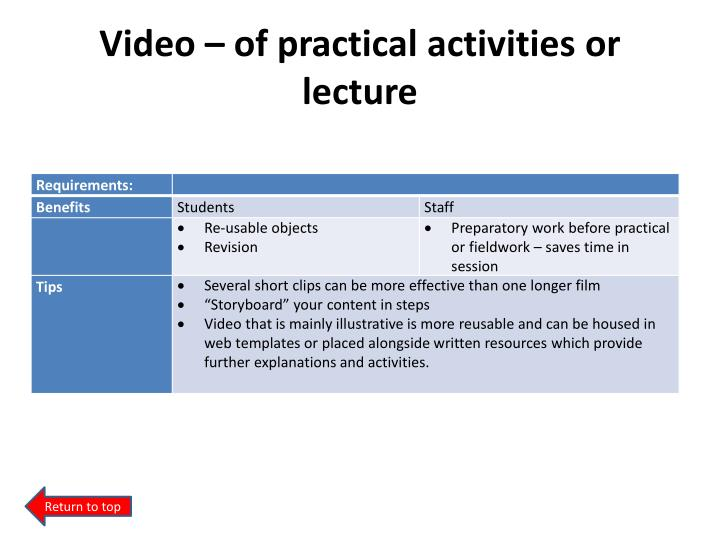 Video – of practical activities or lecture