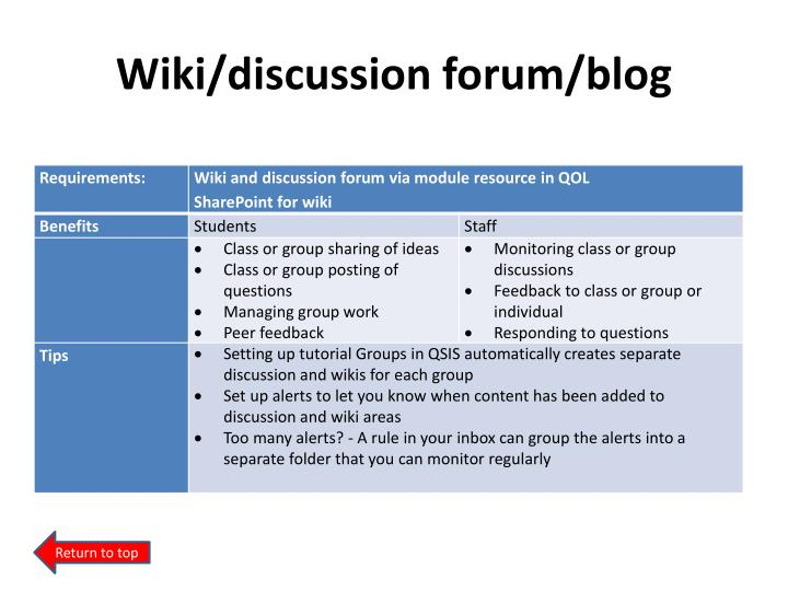 Wiki/discussion forum/blog