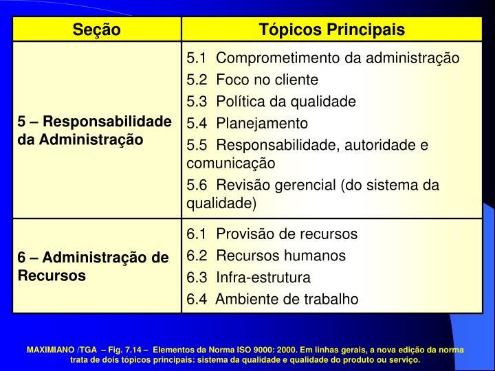 5 – Responsabilidade da Administração