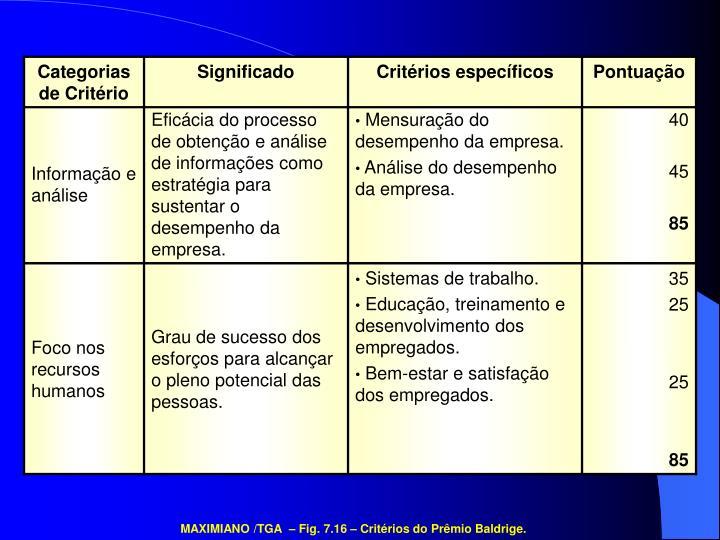 Categorias de Critério