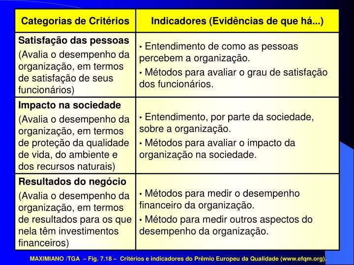 Categorias de Critérios