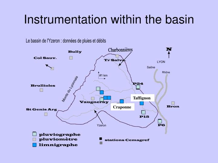 Instrumentation within the basin