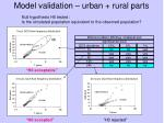 model validation urban rural parts