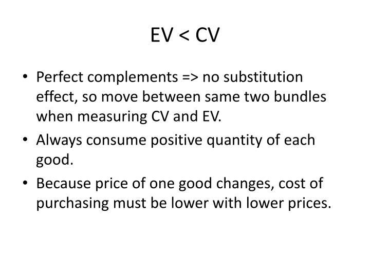 EV < CV