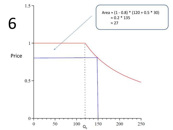 Area ≈ (1 - 0.8) * (120 + 0.5 * 30)