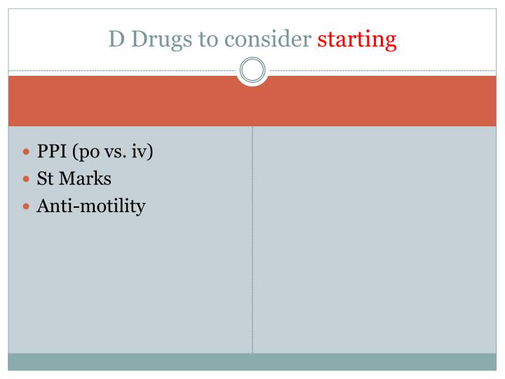 D Drugs to consider