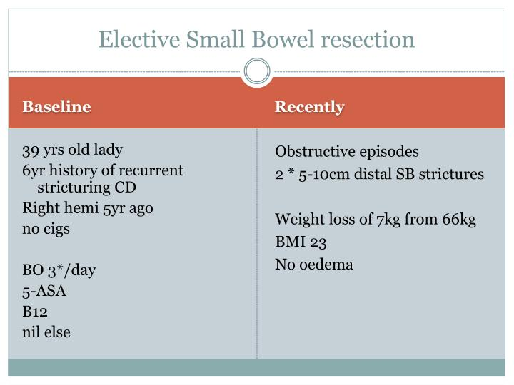 Elective small bowel resection