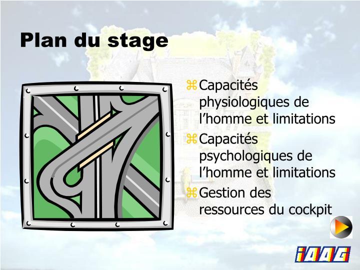 Plan du stage