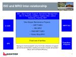 iso and mro inter relationship