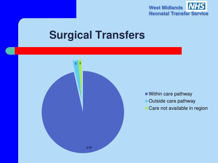 Surgical Transfers