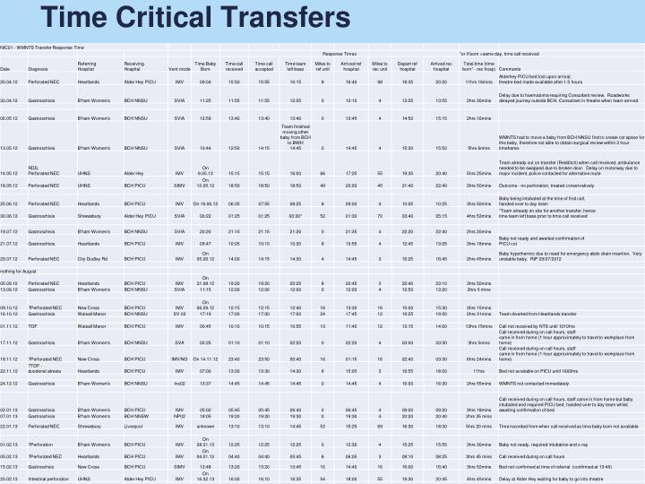 Time Critical Transfers