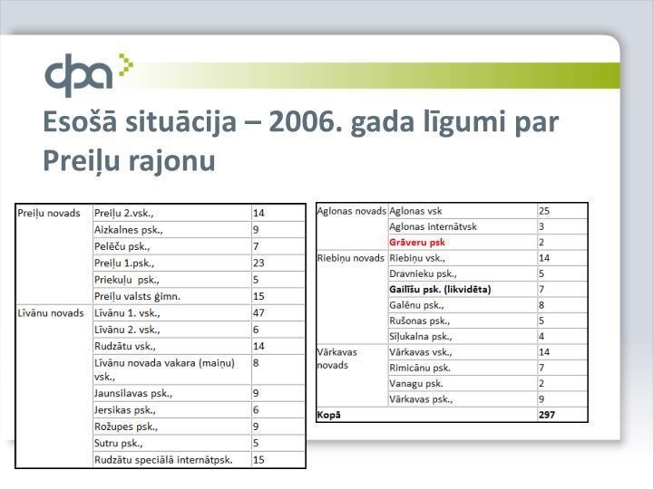 Esošā situācija – 2006. gada līgumi par Preiļu rajonu